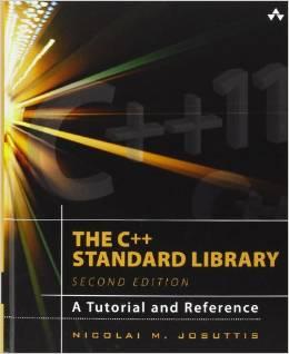 Học lập trình C++ trực tuyến cơ bản đến nâng cao