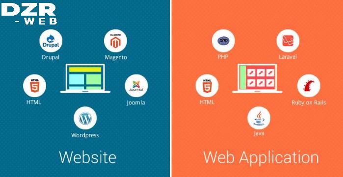 Sự khác nhau giữa website và web app.