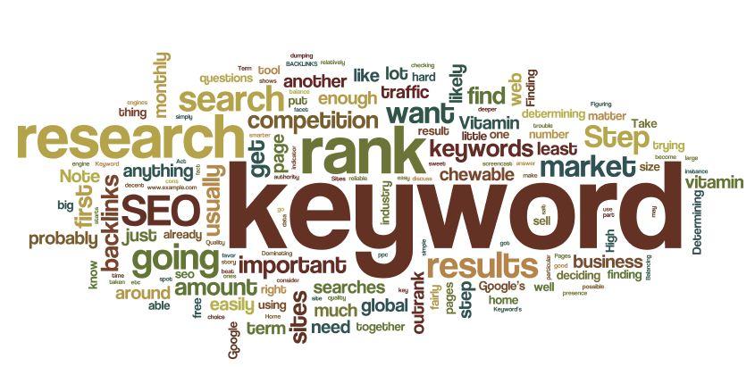 8 phương pháp mang lại những keyword hiệu quả cho bài viết ...