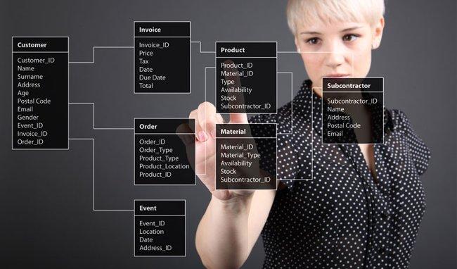 Quản trị cơ sở dữ liệu (Database Administrator)